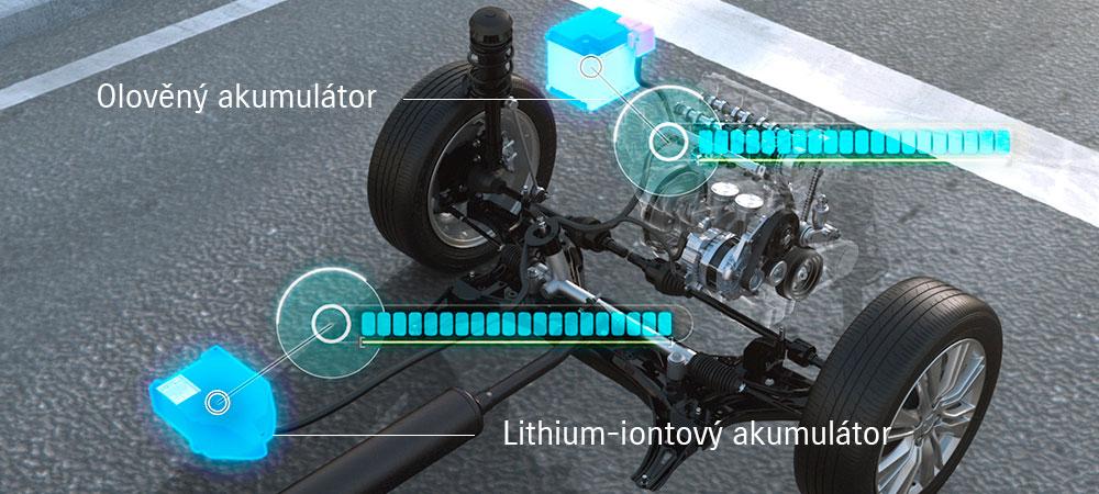 baterie v Suzuki Baleno