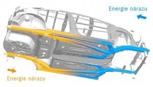 skelet Suzuki Baleno