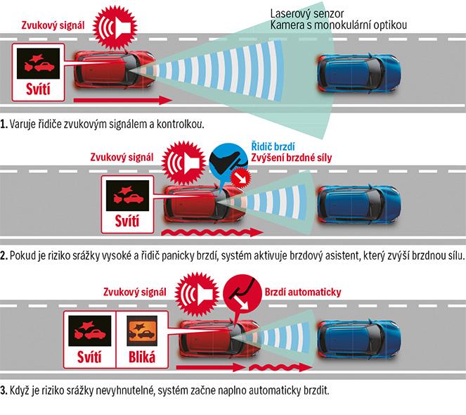 dual sensor brake support v suzuki swift sport