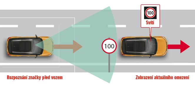 rozpoznání dopravních značek