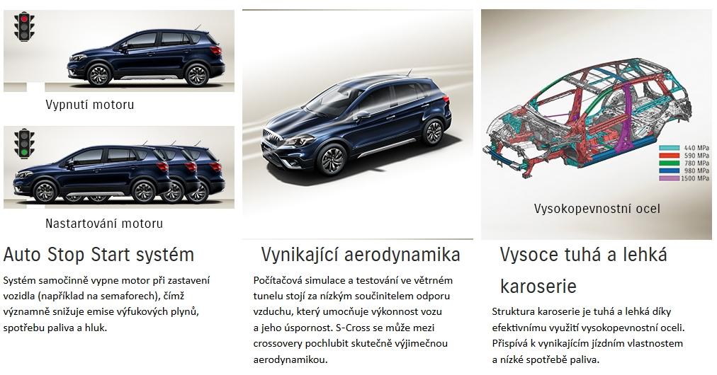 jízdní vlastnosti Suzuki S Cross