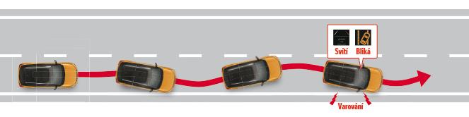 sledování únavy řidiče